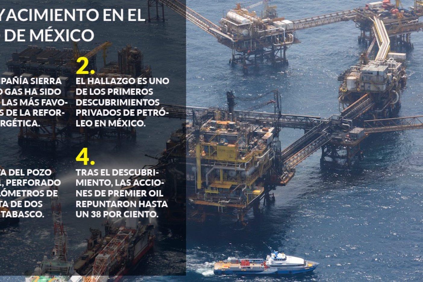 Hallan reserva petrolera frente a las costas de Tabasco